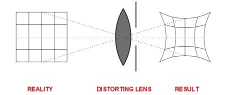 lens-pic